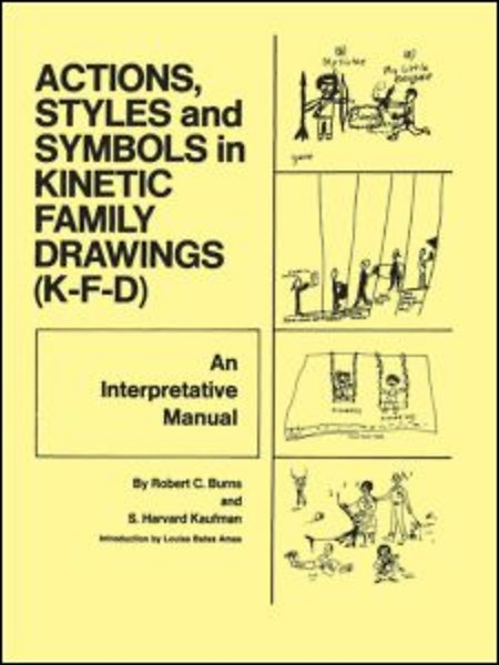 Action Styles And Symbols In Kinetic Family Drawings Kfd Door