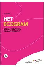Het ecogram