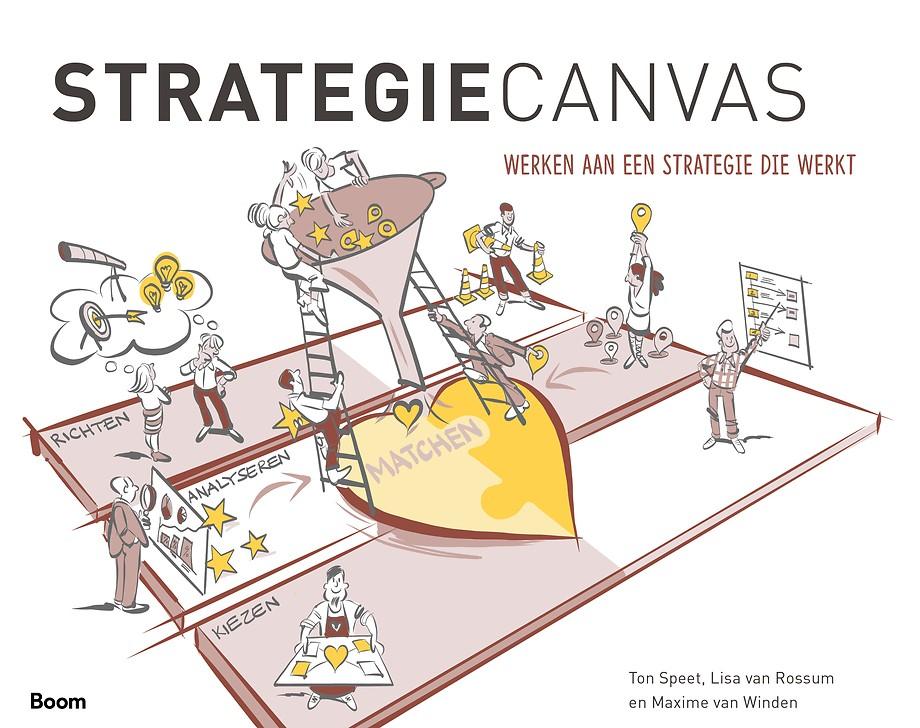 StrategieCanvas