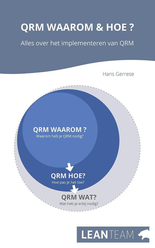 QRM Waarom & Hoe?