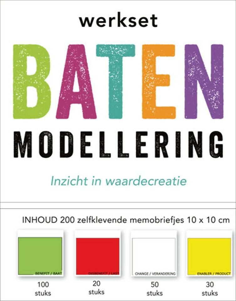Werkset Batenmodellering