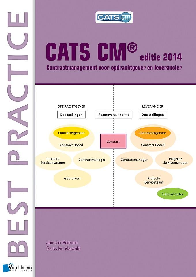 CATS CM editie 2014