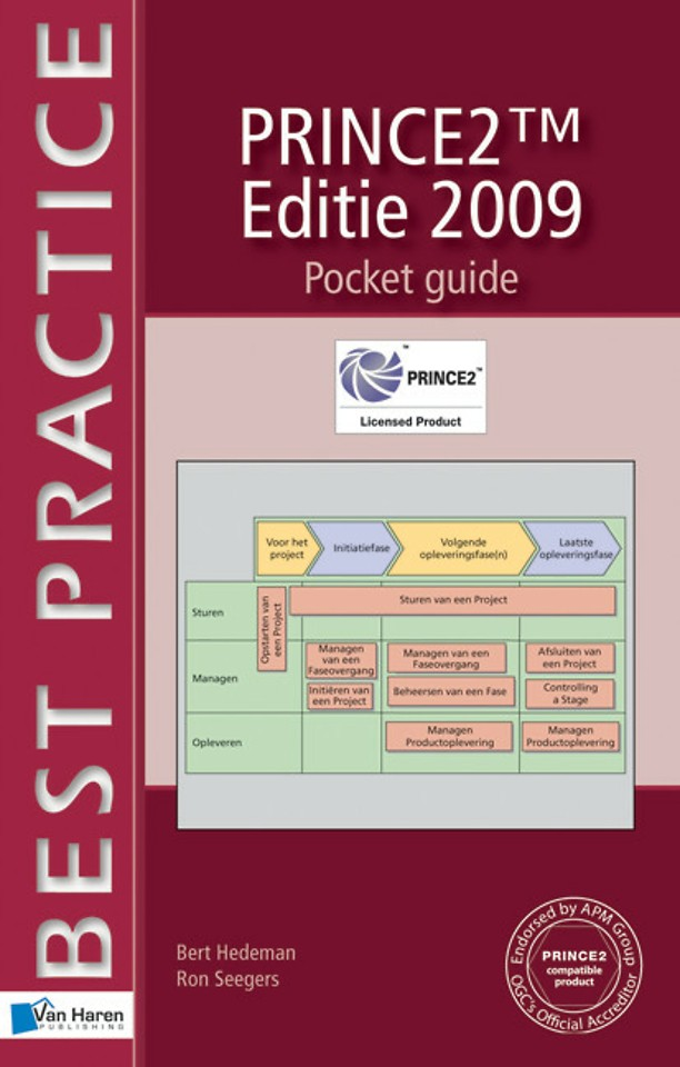 PRINCE2 Editie 2009 (Pocket Guide)
