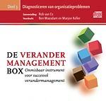 Diagnosticeren van organisatieproblemen