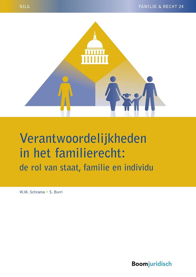 Verantwoordelijkheden in het familierecht: de rol van staat, familie en individu