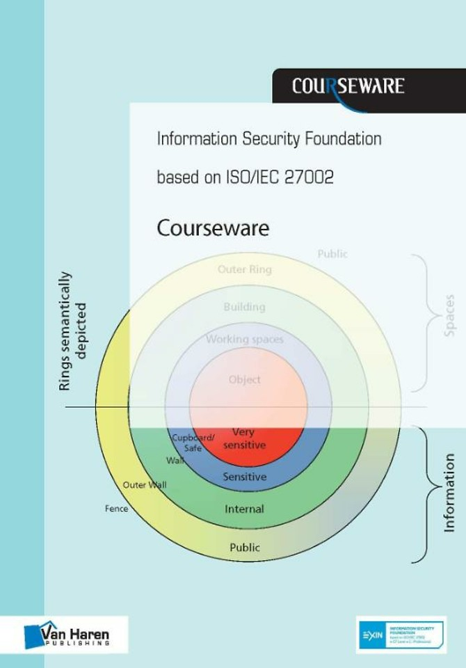 Information Security Foundation based on ISO/IEC 27002 Courseware