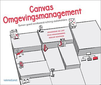 Canvas Omgevingsmanagement