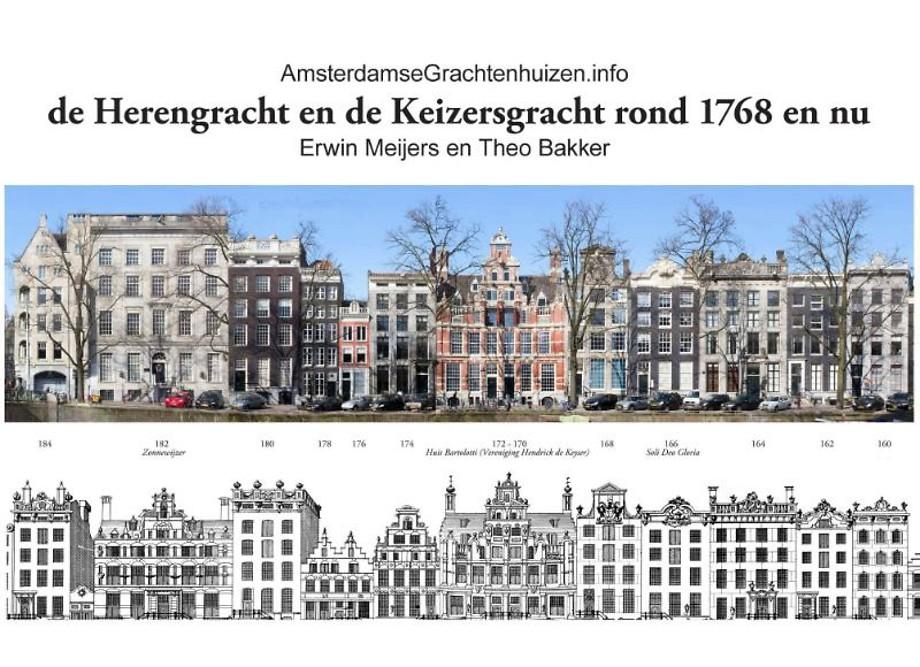 De Herengracht en de Keizersgracht rond 1768 en nu
